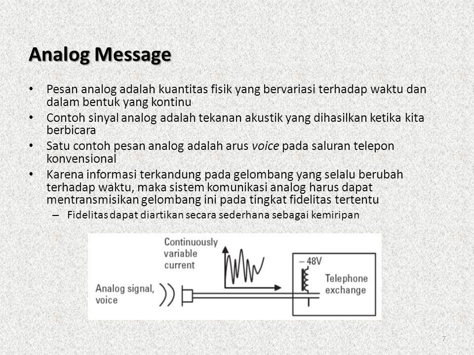 Analog Message Pesan analog adalah kuantitas fisik yang bervariasi terhadap waktu dan dalam bentuk yang kontinu.