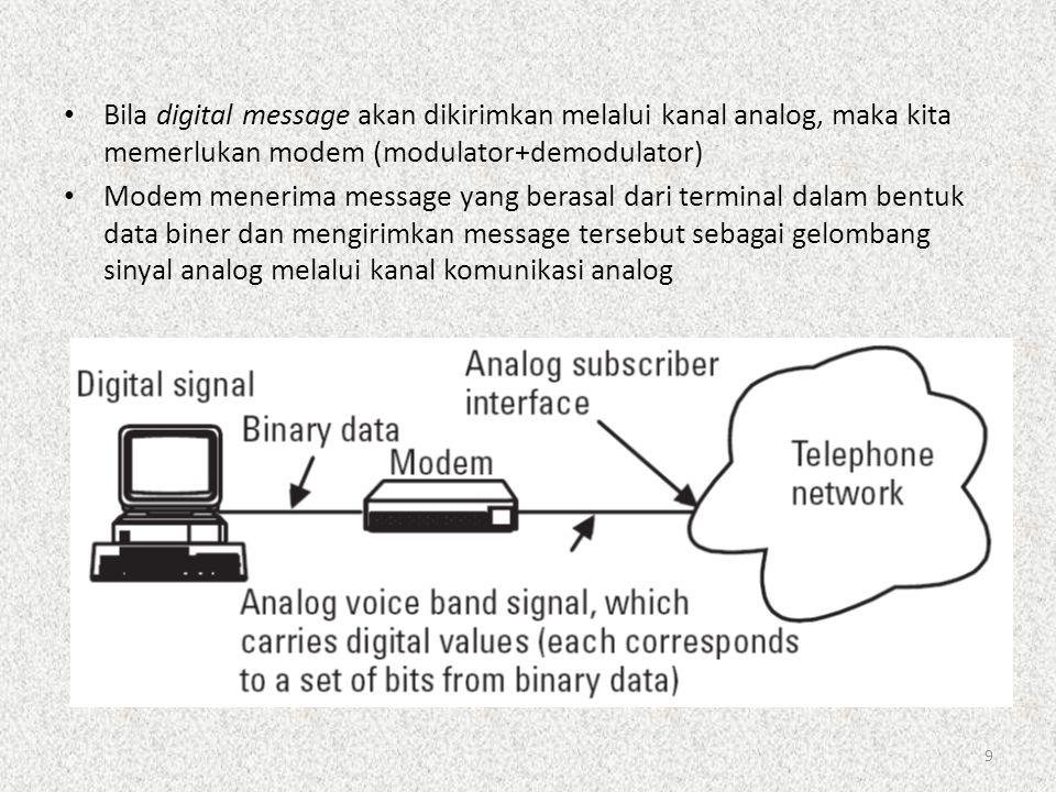 Bila digital message akan dikirimkan melalui kanal analog, maka kita memerlukan modem (modulator+demodulator)