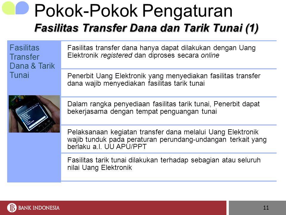 Pokok-Pokok Pengaturan Fasilitas Transfer Dana dan Tarik Tunai (1)