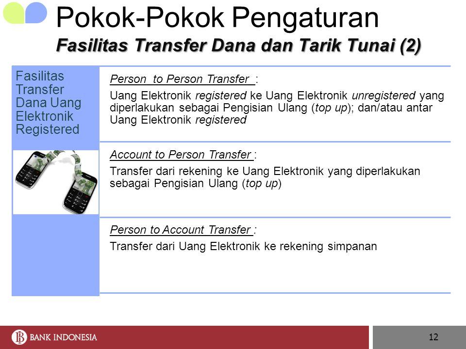 Pokok-Pokok Pengaturan Fasilitas Transfer Dana dan Tarik Tunai (2)