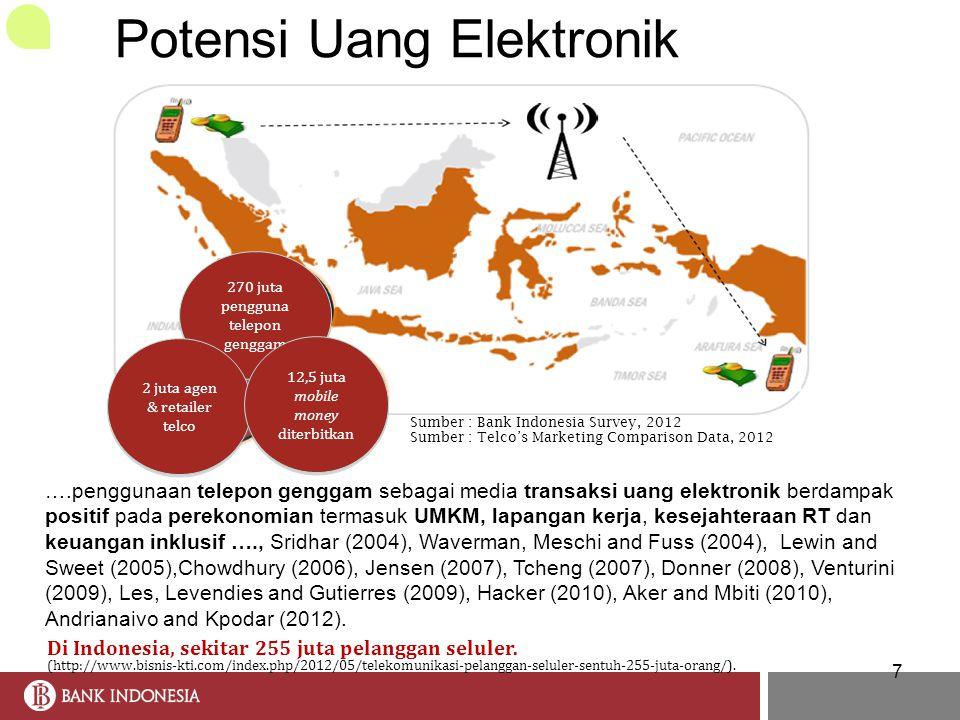Potensi Uang Elektronik