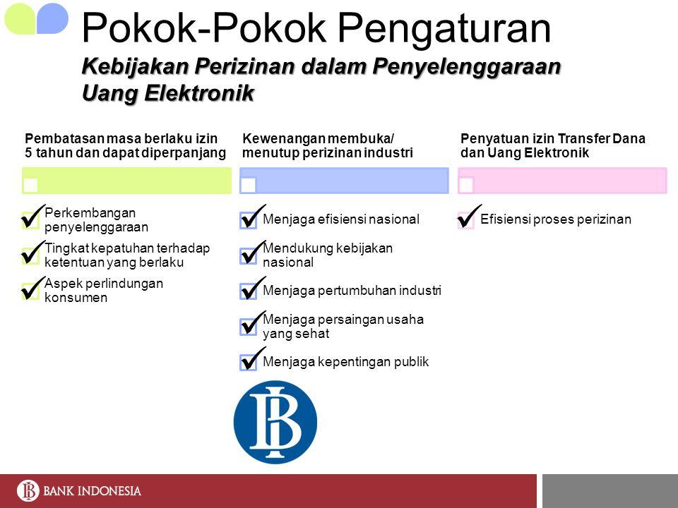 Pokok-Pokok Pengaturan Kebijakan Perizinan dalam Penyelenggaraan Uang Elektronik