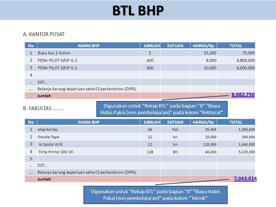 BTL BHP A. KANTOR PUSAT B. FAKULTAS …….. 8,982,750