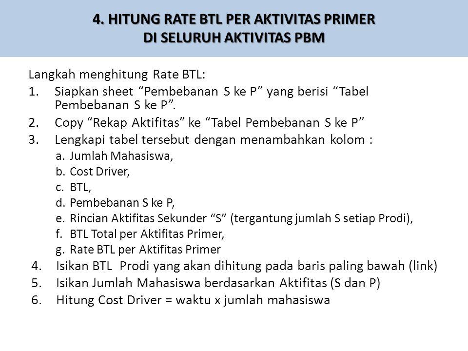 4. HITUNG RATE BTL PER AKTIVITAS PRIMER DI SELURUH AKTIVITAS PBM