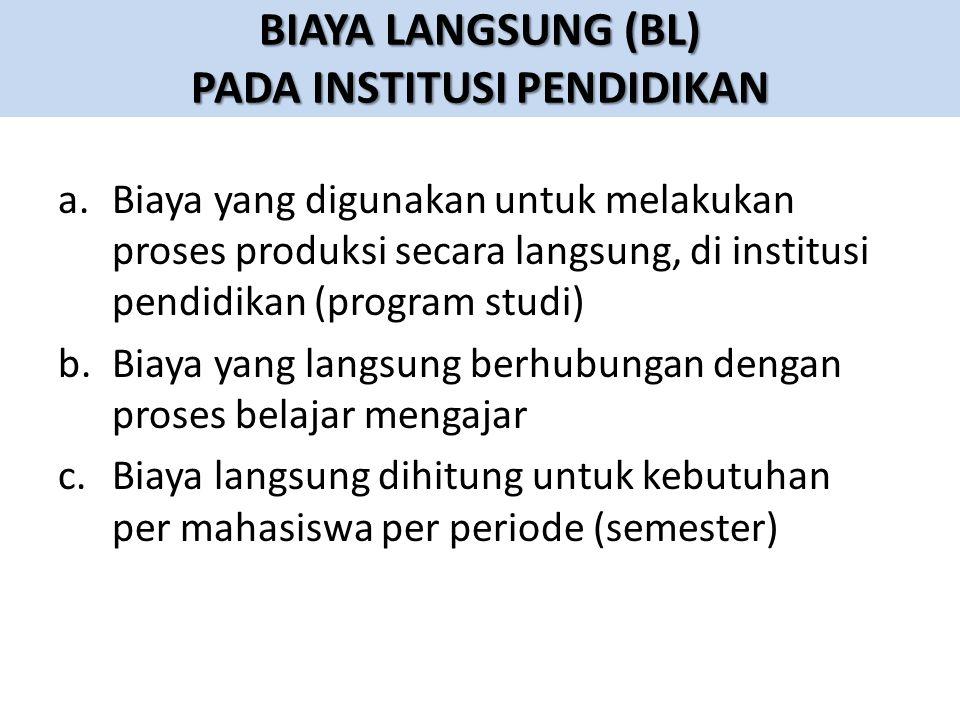 BIAYA LANGSUNG (BL) PADA INSTITUSI PENDIDIKAN