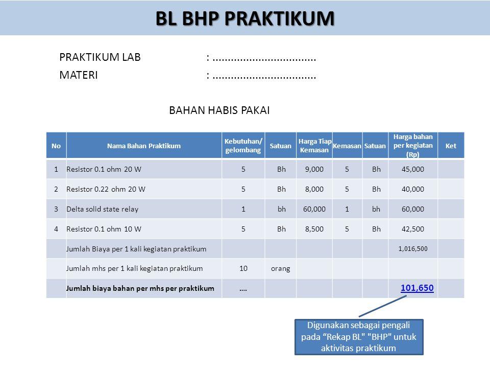 Harga bahan per kegiatan (Rp)