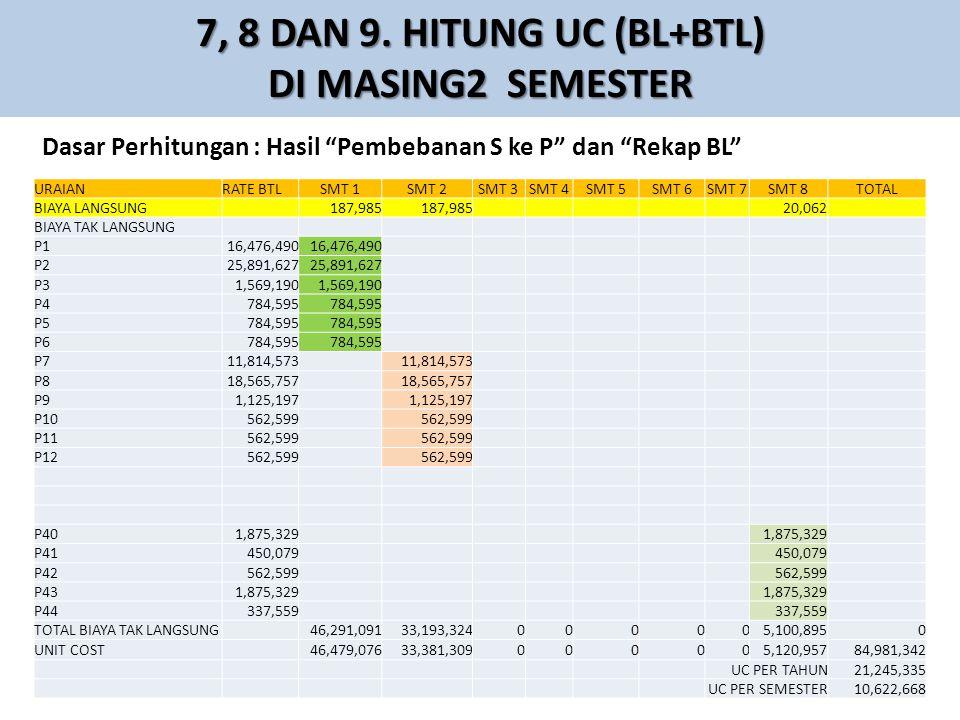 7, 8 DAN 9. HITUNG UC (BL+BTL) DI MASING2 SEMESTER