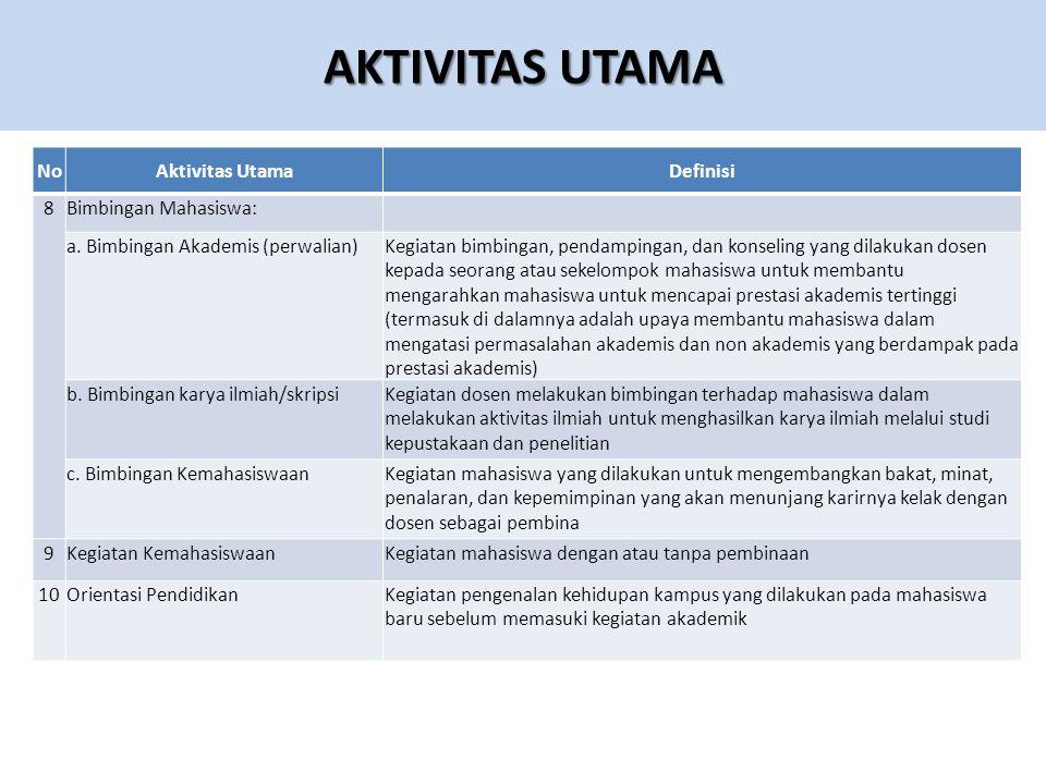 AKTIVITAS UTAMA No Aktivitas Utama Definisi 8 Bimbingan Mahasiswa: