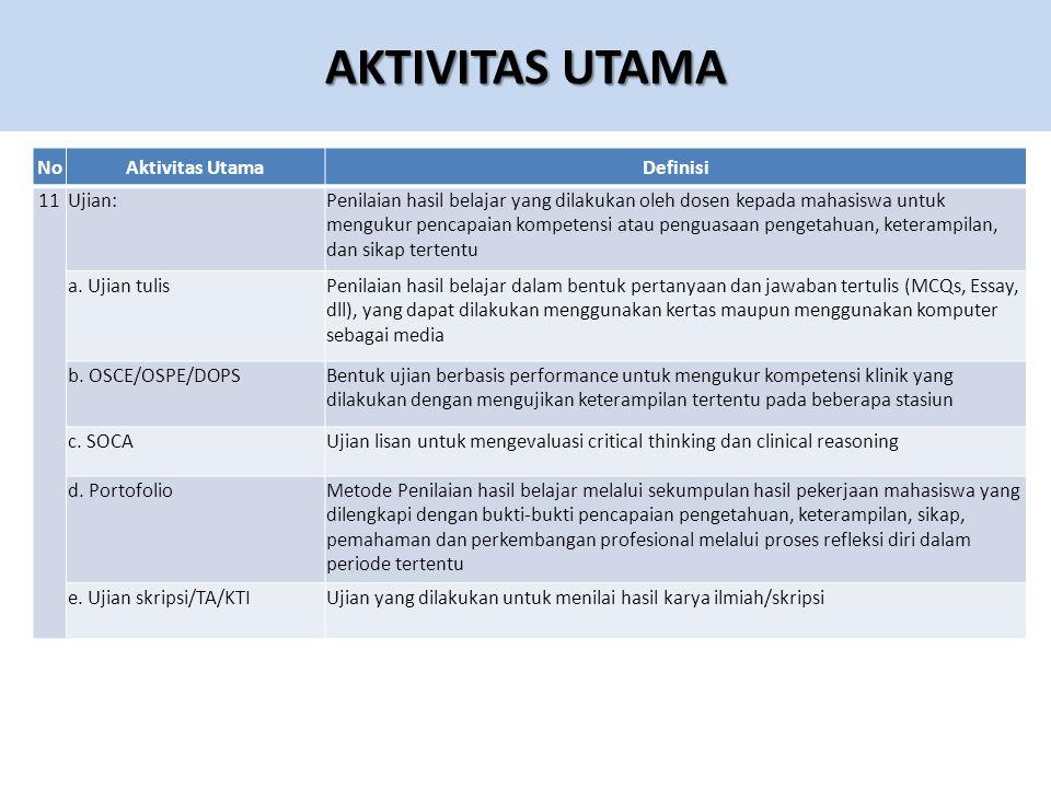 AKTIVITAS UTAMA No Aktivitas Utama Definisi 11 Ujian: