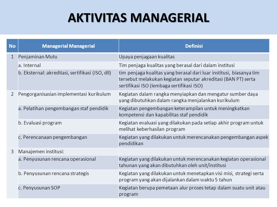 Managerial Managerial