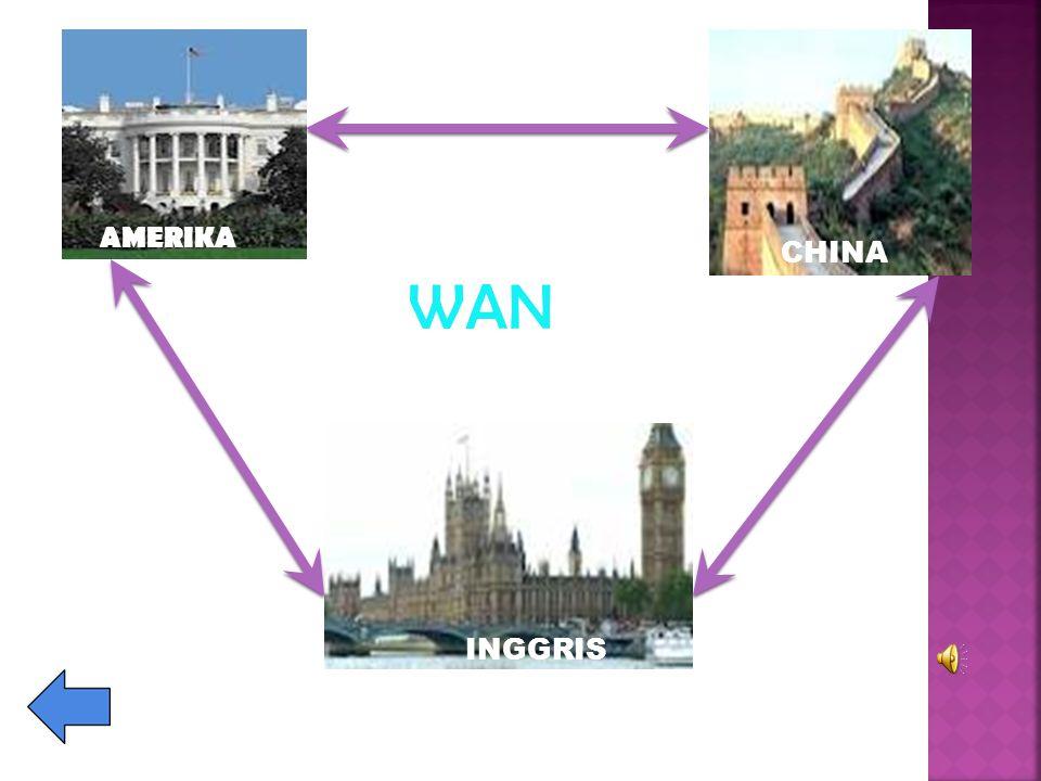 AMERIKA CHINA WAN INGGRIS