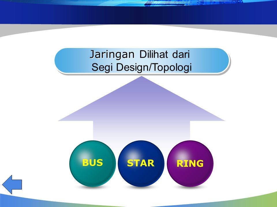 Jaringan Dilihat dari Segi Design/Topologi BUS STAR RING