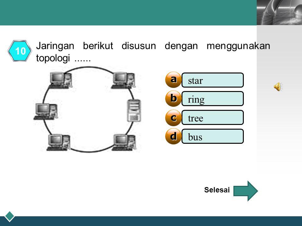 Jaringan berikut disusun dengan menggunakan topologi ......