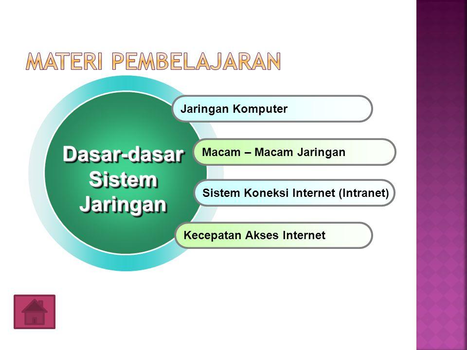 Dasar-dasar Sistem Jaringan
