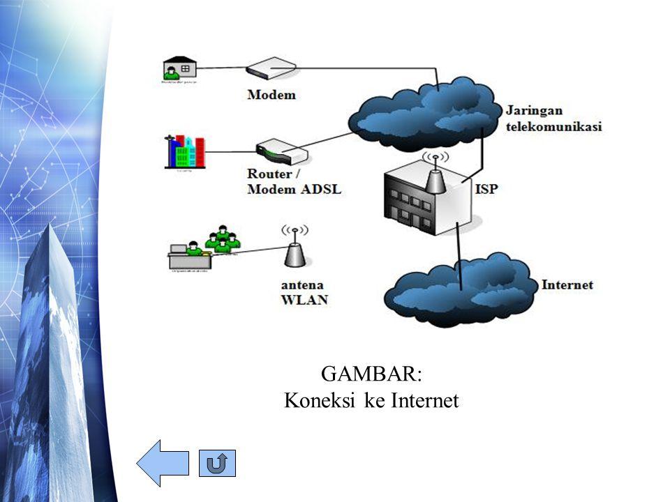 GAMBAR: Koneksi ke Internet