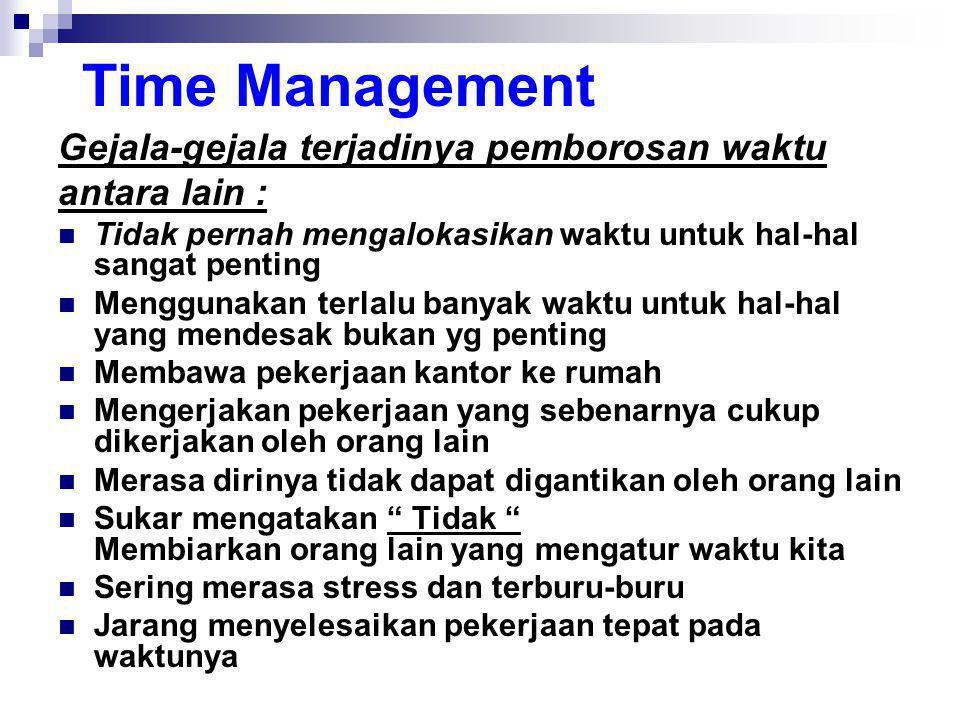 Time Management Gejala-gejala terjadinya pemborosan waktu