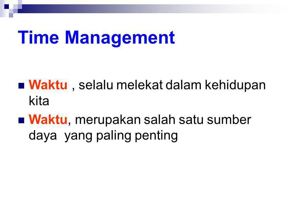Time Management Waktu , selalu melekat dalam kehidupan kita