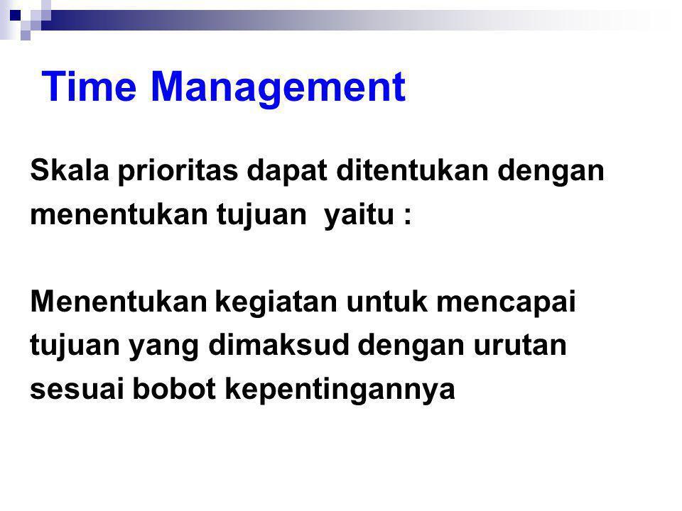 Time Management Skala prioritas dapat ditentukan dengan
