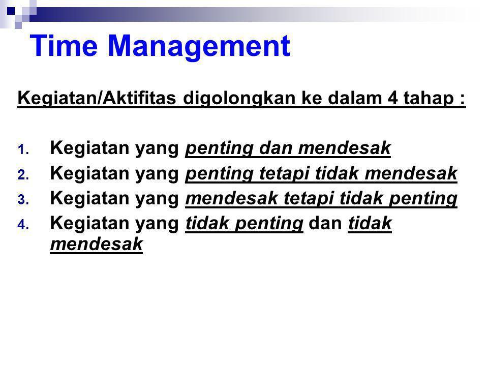 Time Management Kegiatan/Aktifitas digolongkan ke dalam 4 tahap :
