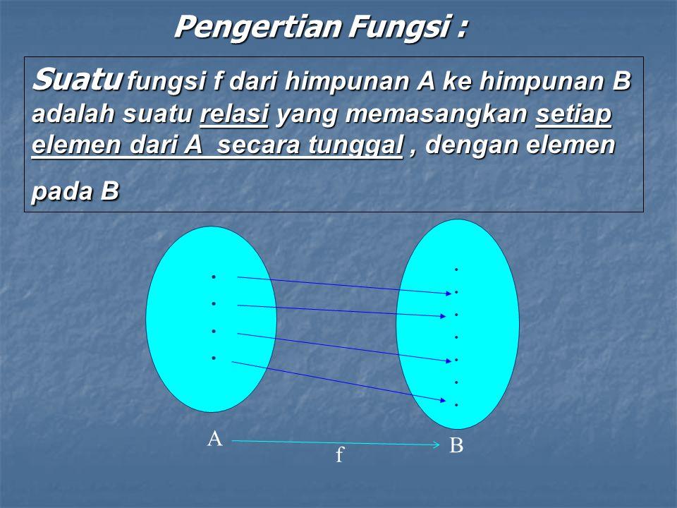 Pengertian Fungsi :