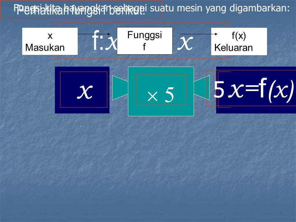 Perhatikan fungsi f berikut: