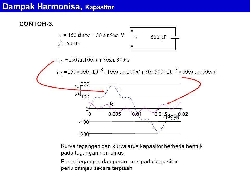 Dampak Harmonisa, Kapasitor