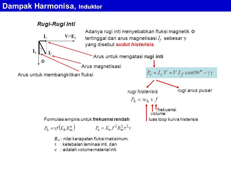 Formulasi empiris untuk frekuensi rendah