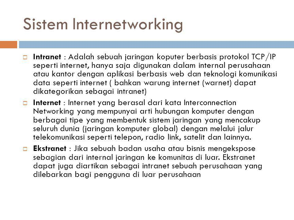 Sistem Internetworking