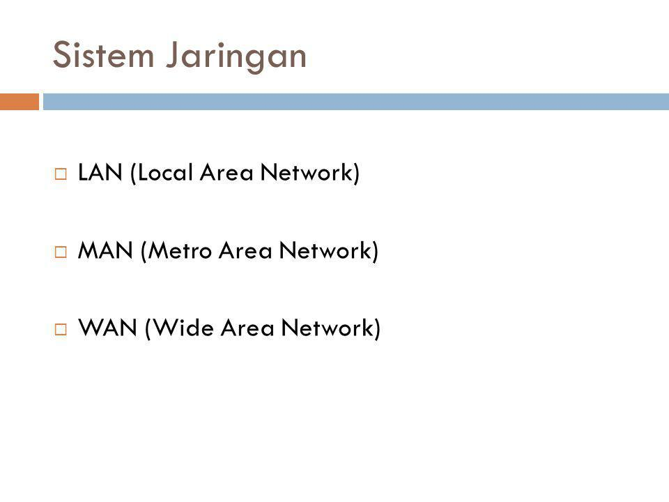 Sistem Jaringan LAN (Local Area Network) MAN (Metro Area Network)