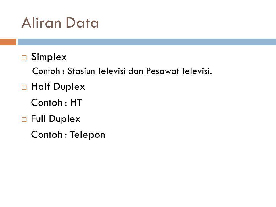 Aliran Data Simplex Half Duplex Contoh : HT Full Duplex