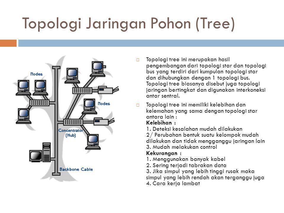 Topologi Jaringan Pohon (Tree)