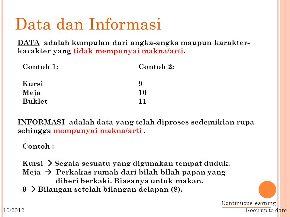 Data dan Informasi DATA adalah kumpulan dari angka-angka maupun karakter-karakter yang tidak mempunyai makna/arti.