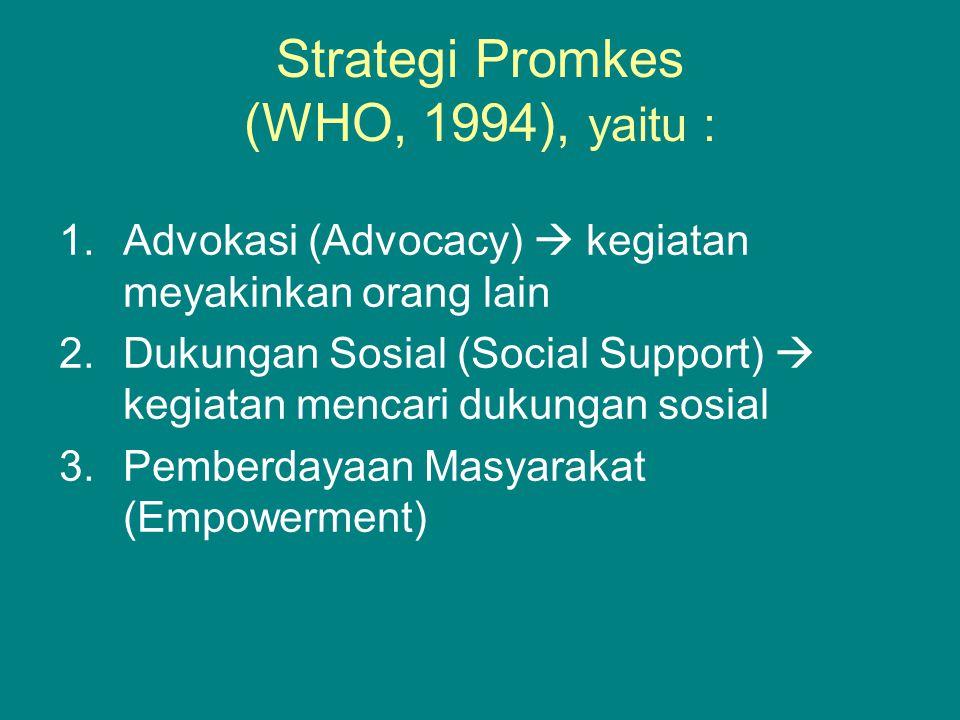 Strategi Promkes (WHO, 1994), yaitu :