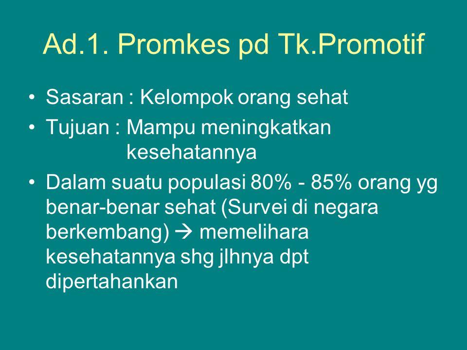 Ad.1. Promkes pd Tk.Promotif