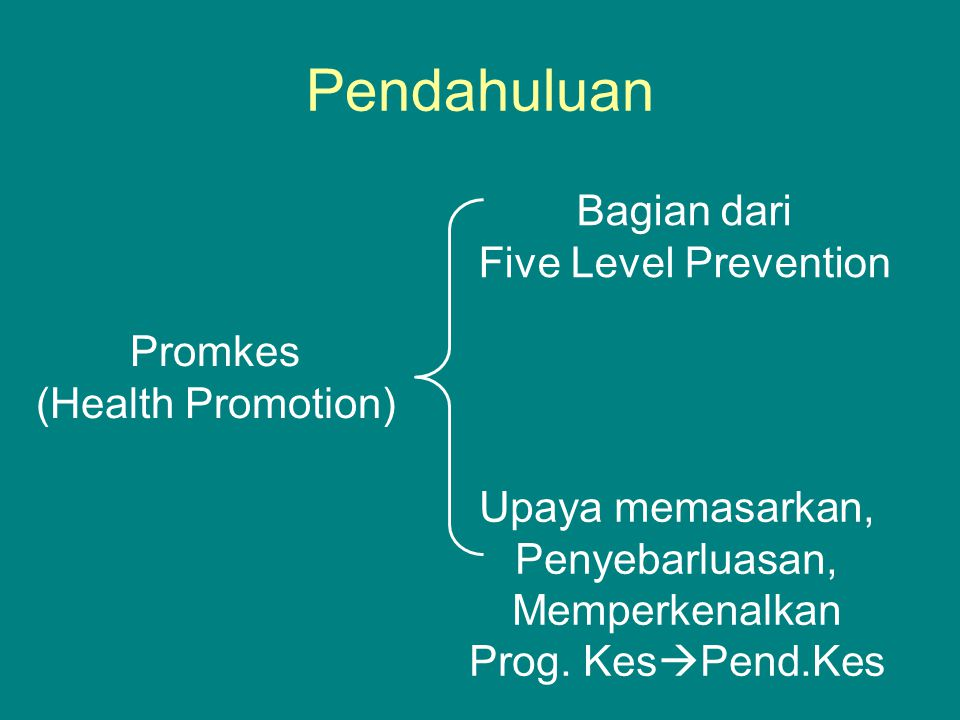 Pendahuluan Bagian dari Five Level Prevention Promkes