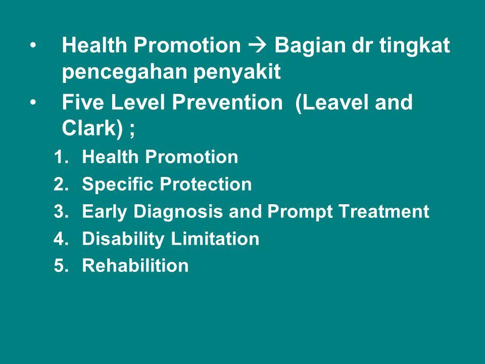 Health Promotion  Bagian dr tingkat pencegahan penyakit