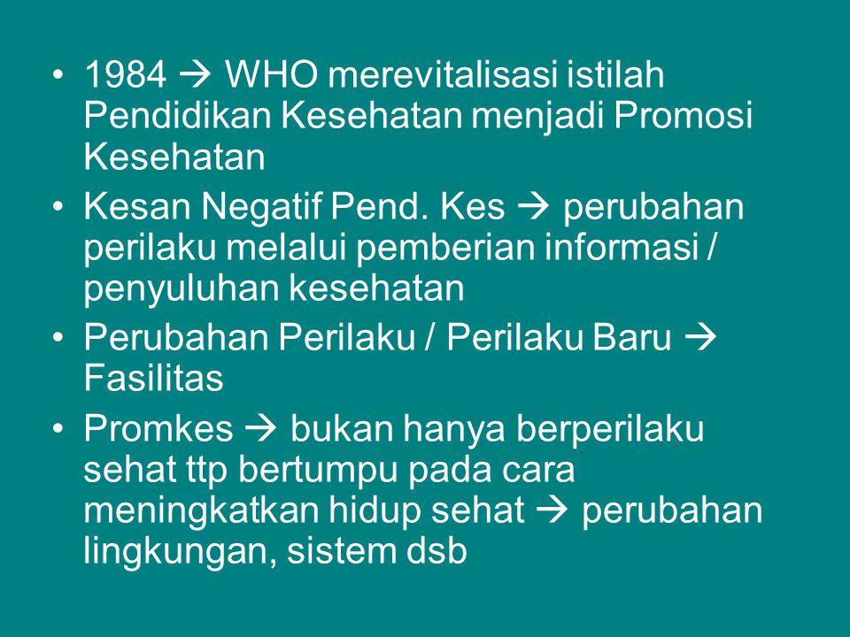 1984  WHO merevitalisasi istilah Pendidikan Kesehatan menjadi Promosi Kesehatan