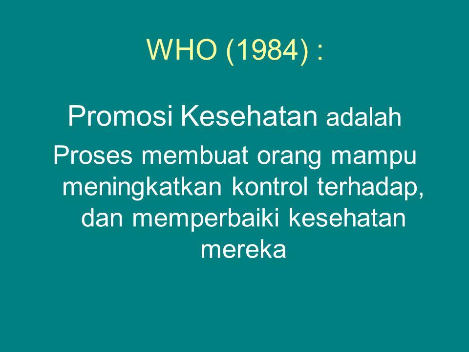 Promosi Kesehatan adalah