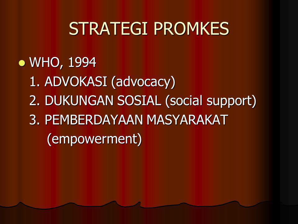 STRATEGI PROMKES WHO, 1994 1. ADVOKASI (advocacy)
