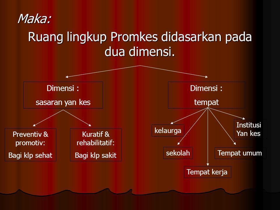 Ruang lingkup Promkes didasarkan pada dua dimensi.