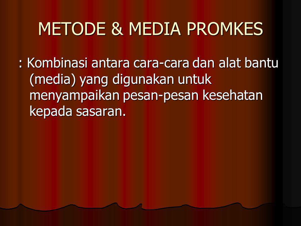 METODE & MEDIA PROMKES : Kombinasi antara cara-cara dan alat bantu (media) yang digunakan untuk menyampaikan pesan-pesan kesehatan kepada sasaran.