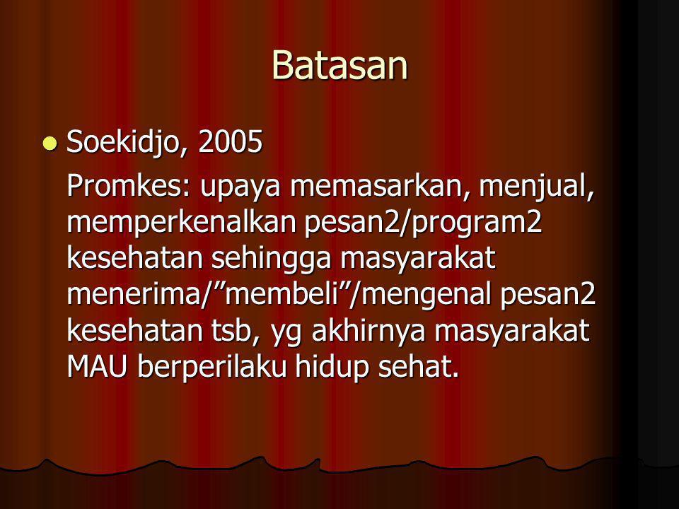 Batasan Soekidjo, 2005.