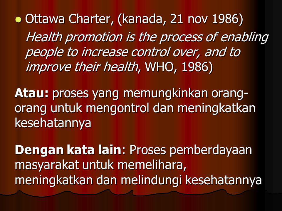 Ottawa Charter, (kanada, 21 nov 1986)