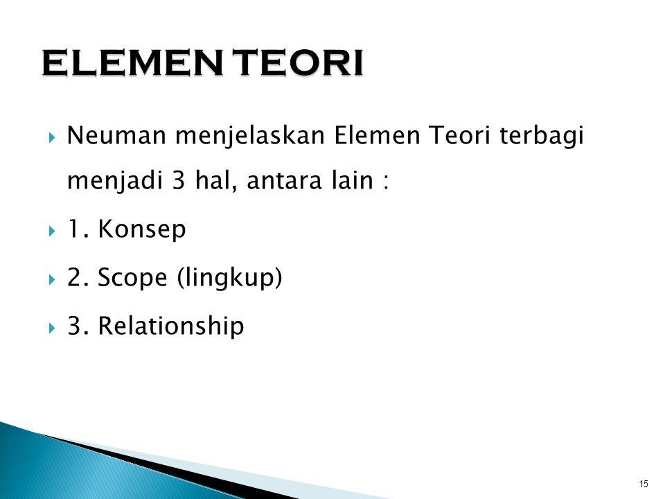 ELEMEN TEORI Neuman menjelaskan Elemen Teori terbagi menjadi 3 hal, antara lain : 1. Konsep. 2. Scope (lingkup)