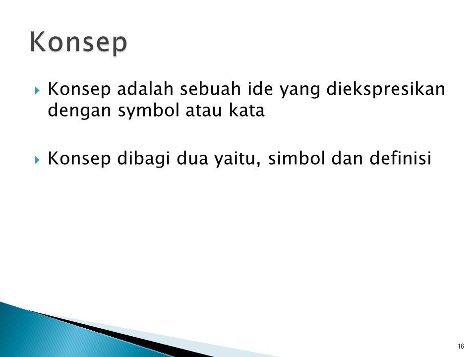 Konsep Konsep adalah sebuah ide yang diekspresikan dengan symbol atau kata.