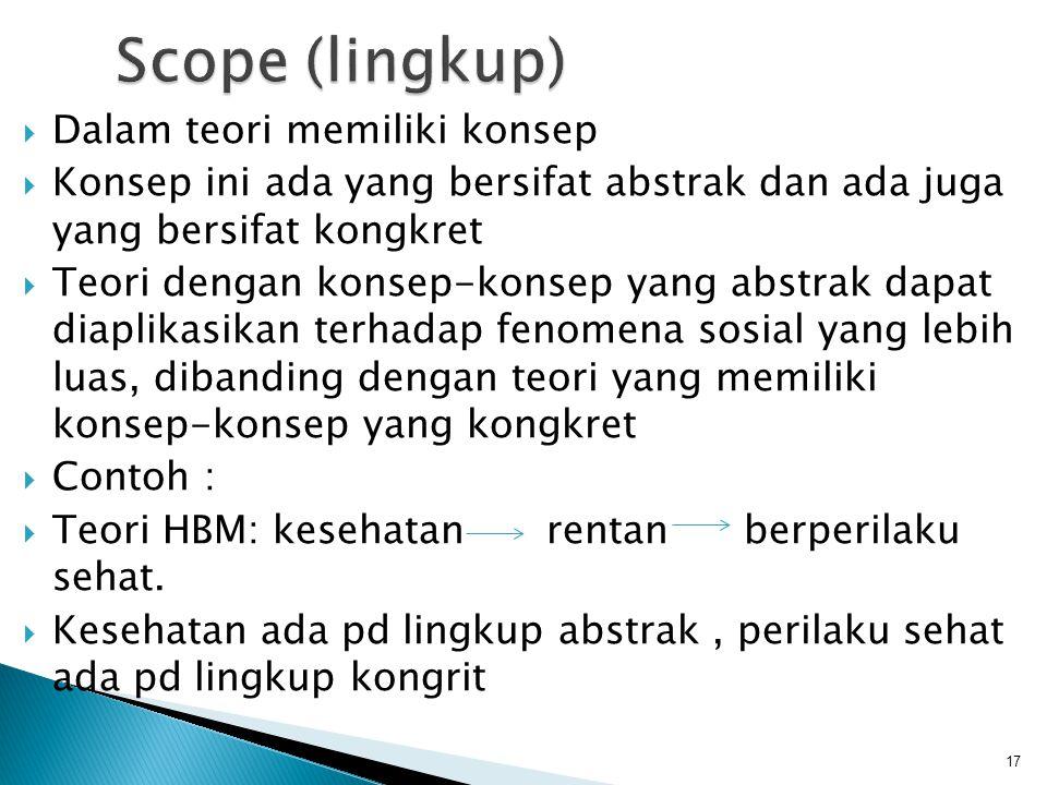 Scope (lingkup) Dalam teori memiliki konsep