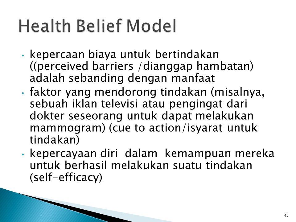 Health Belief Model kepercaan biaya untuk bertindakan ((perceived barriers /dianggap hambatan) adalah sebanding dengan manfaat.