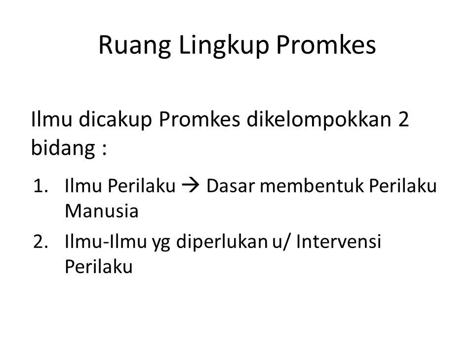 Ruang Lingkup Promkes Ilmu dicakup Promkes dikelompokkan 2 bidang :