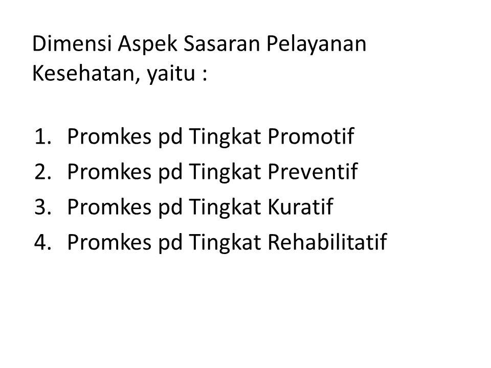 Promkes pd Tingkat Promotif Promkes pd Tingkat Preventif