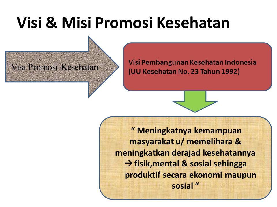 Visi & Misi Promosi Kesehatan